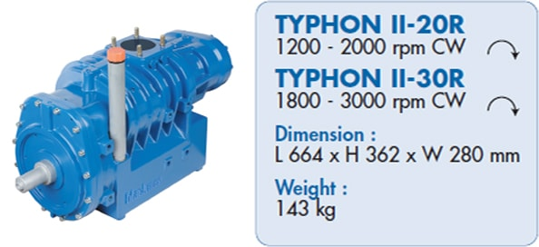 Mouvex Blackmer Typhoon
